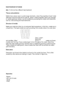 investigating the effects of heat treatment on metals essay What is the effect of temperature on the permeability of beetroot cell membranes (2004 april 18, 2018, from investigating the effect of temperature on the permeability of membranes.