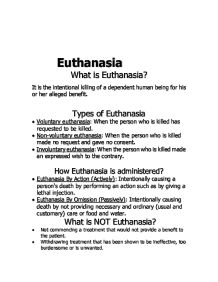Euthanasia Essay Thesis and Outline