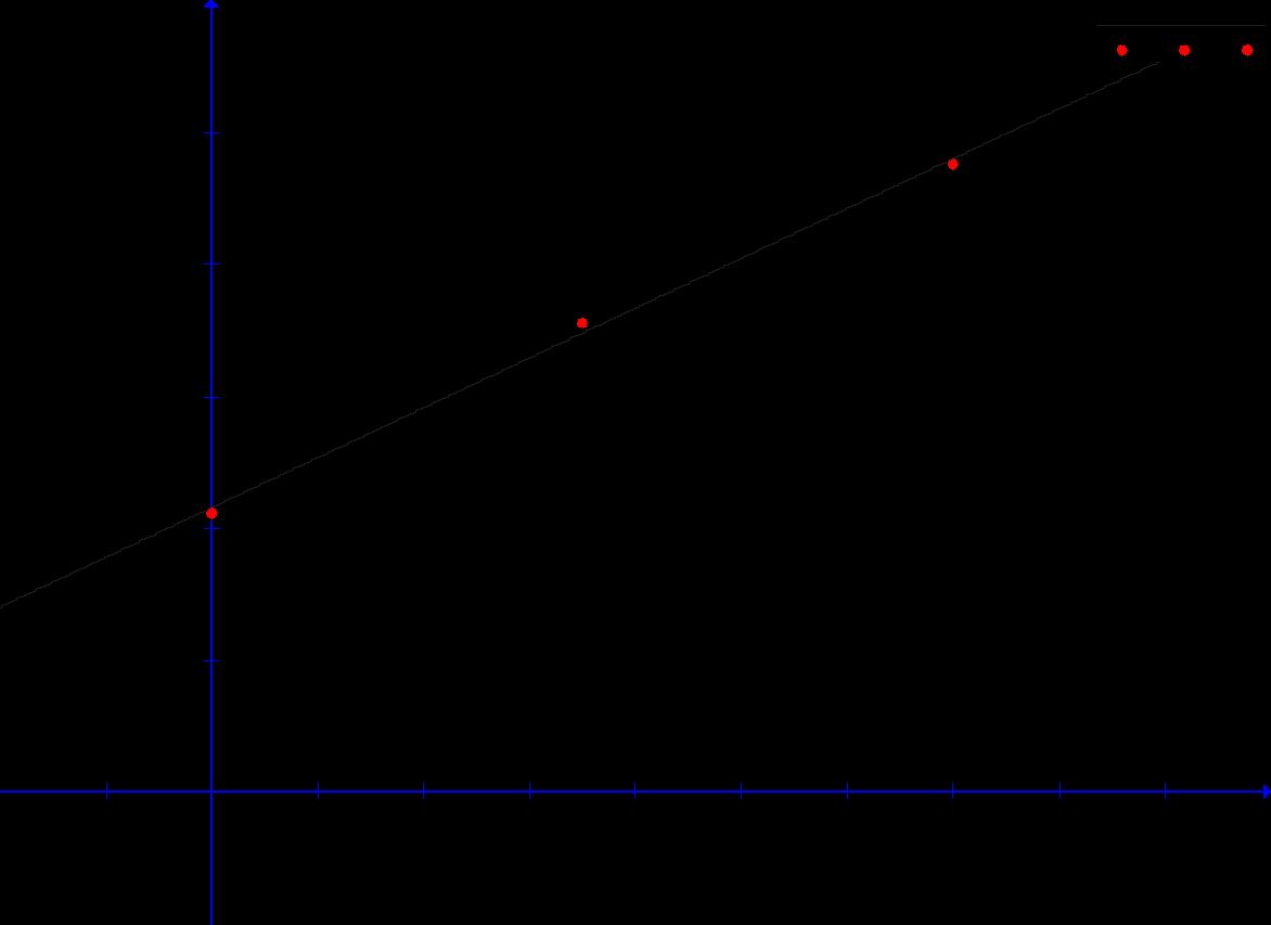 math portfolio 1 Portfolio problems (n) i'll leave the choice of platform for portfolio to the #edtech folks discrete math (1) edtech (1) elementary (2.