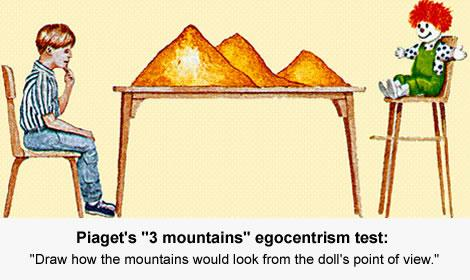 Critically assess Piaget's theory of cognitive development - A ...