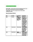 developmental psychology essay questions