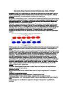thesis statement narrative life frederick douglass