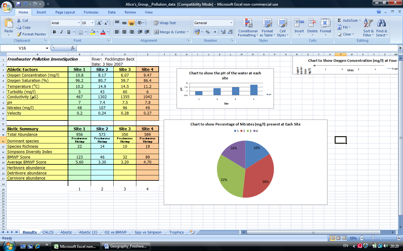 Can someone help me with coursework percentages?