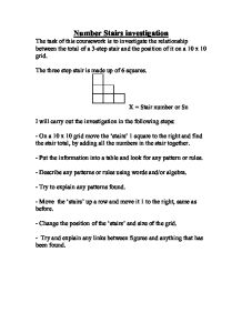 number stair coursework 05082018  number stair conclusion from this piece of coursework i have found out what number stairs are.