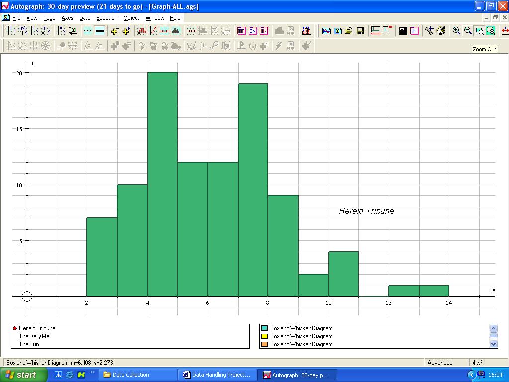gcse maths coursework handling data
