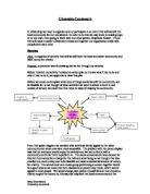 Discretization of navier stokes equations using finite volume method