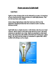 Essay light bulb