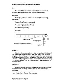 hookes law coursework Verification of boyles law support page  motion of a cart (algodoo) hooke's  law support page example results newton's second law support page.
