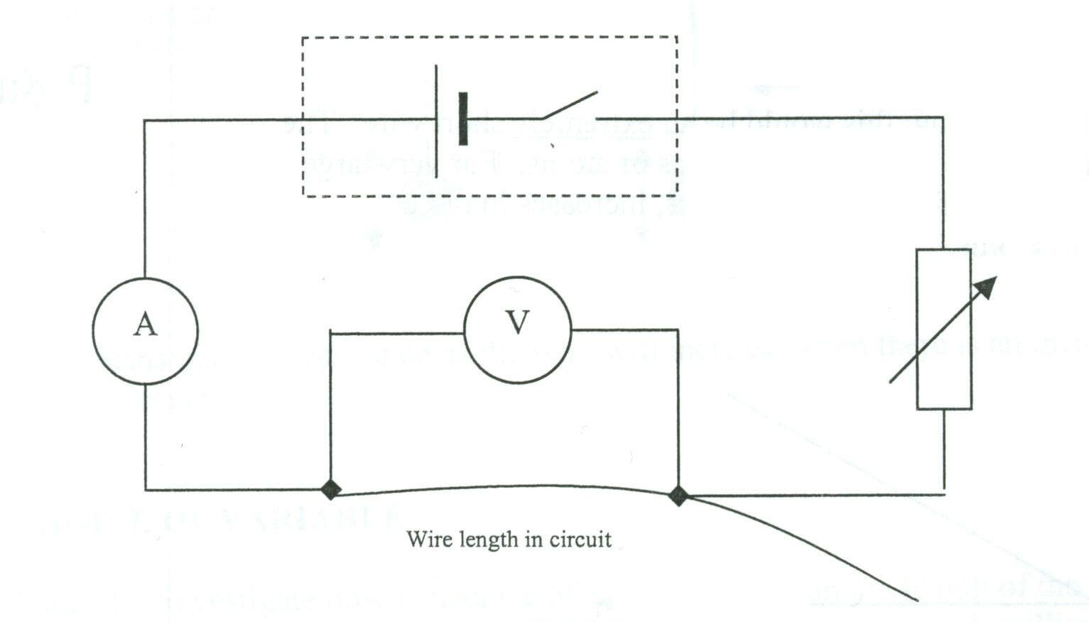 the factors affecting the resistance of a piece of wire Learn about the physics of resistance in a wire change its resistivity, length, and area to see how they affect the wire's resistance.