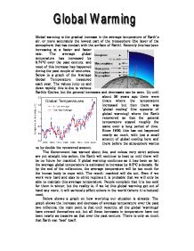 global warming on earth physics project gcse science marked by  page 1 zoom in