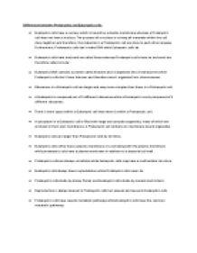 bound business double essay literature