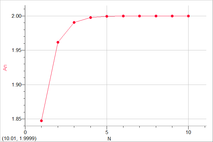 ib sl math type 1 ia At the end of the sample project is a summary of the moderator's grades,  one type of data  1 standard deviation from the mean is 708.