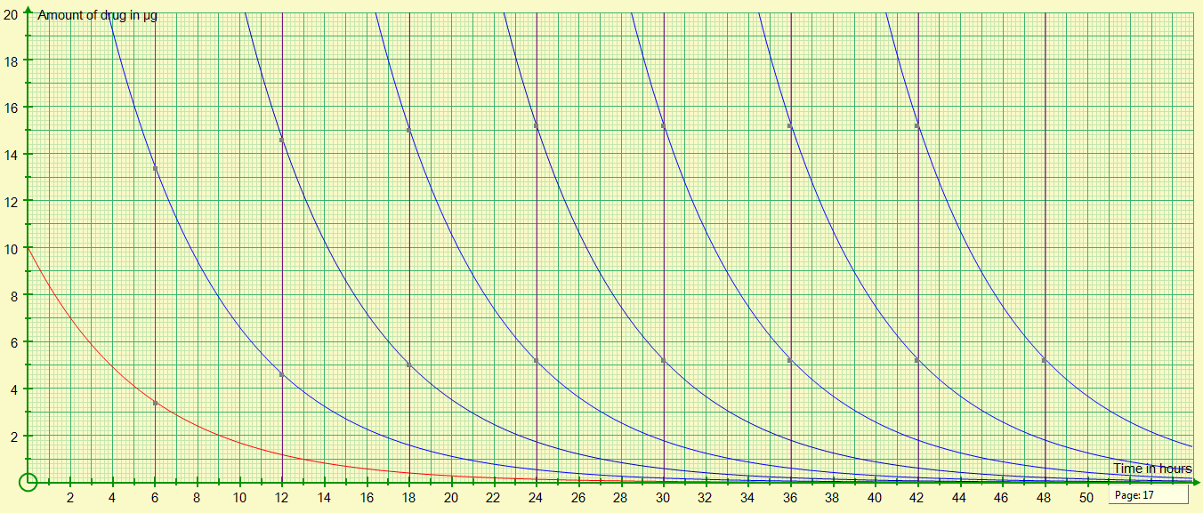 ib math sl ia circles Documents similar to ib math sl ia topics skip carousel ib math sl ia circles ib math sl portfolio +91 9868218719 maths type 2 ia task solution help.