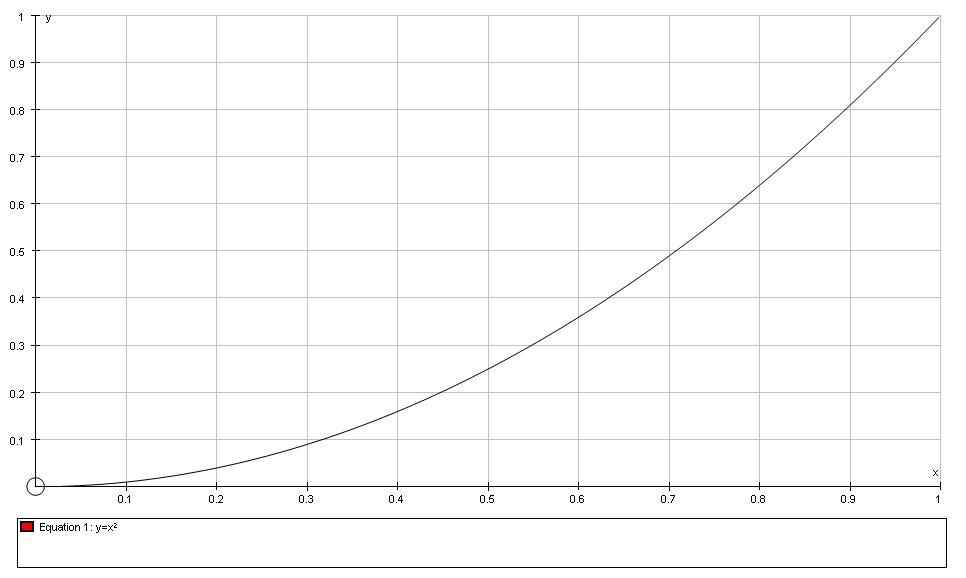 math 10 ib porfolio View lab report - jamil lacsaps fractions(1) from math sl at ib college jamil abdulhamid ib diploma program mathematics standard level portfolio type 1 lacsaps.