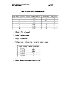 Wiring a house table for cable size cb university architecture page 1 zoom in keyboard keysfo Images